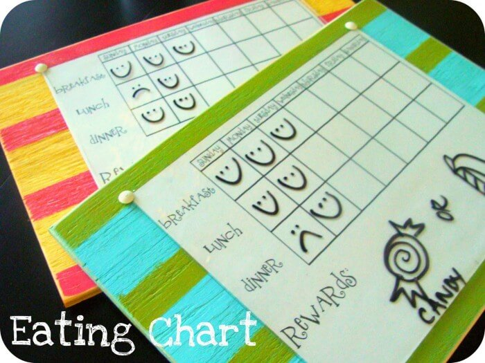 Eating Rewards Chart Tutorial on { lilluna.com } Such a great way to get those picky eaters to eat!!