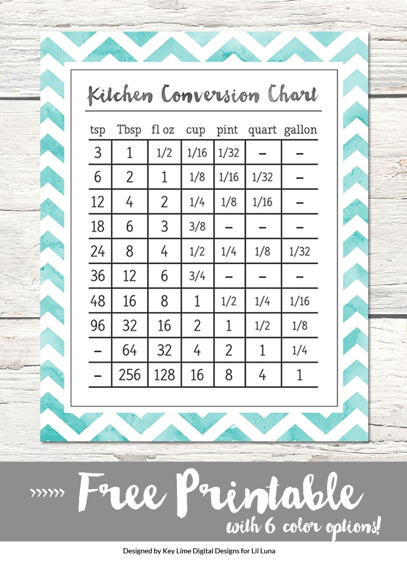 FREE Kitchen Conversion Charts Print - available in 6 colors. Download at { lilluna.com } Handy to have when you can't remember those conversions!!