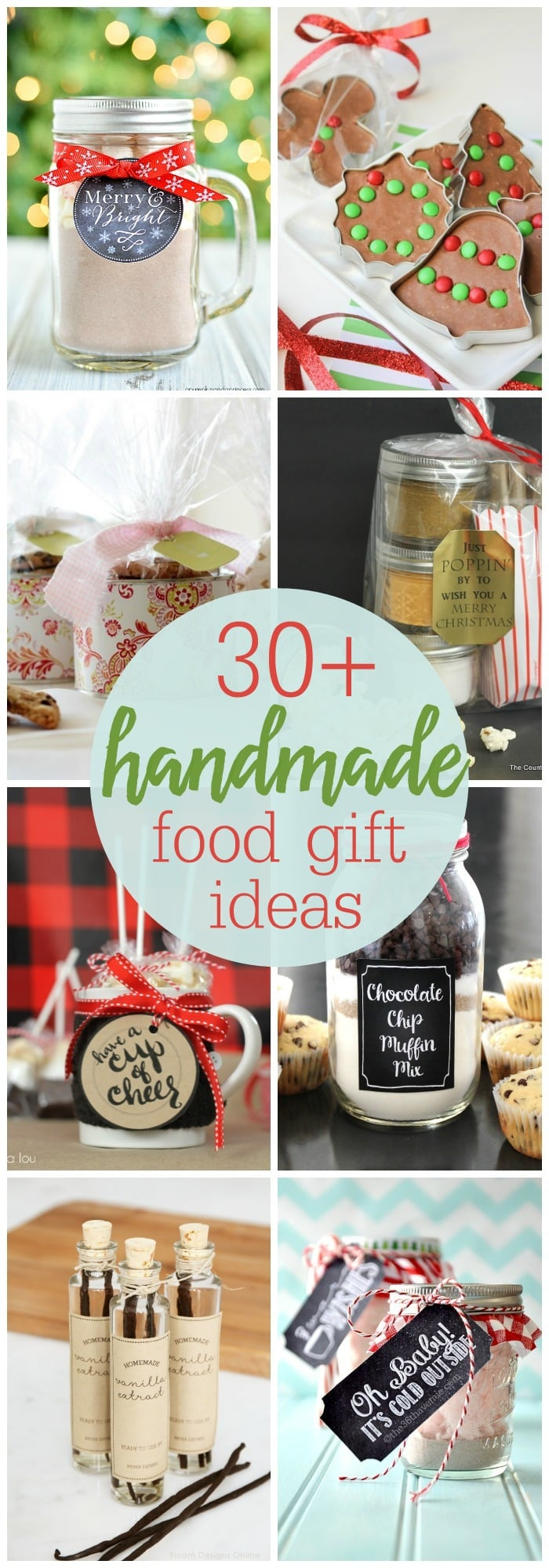 Food Gift Ideas