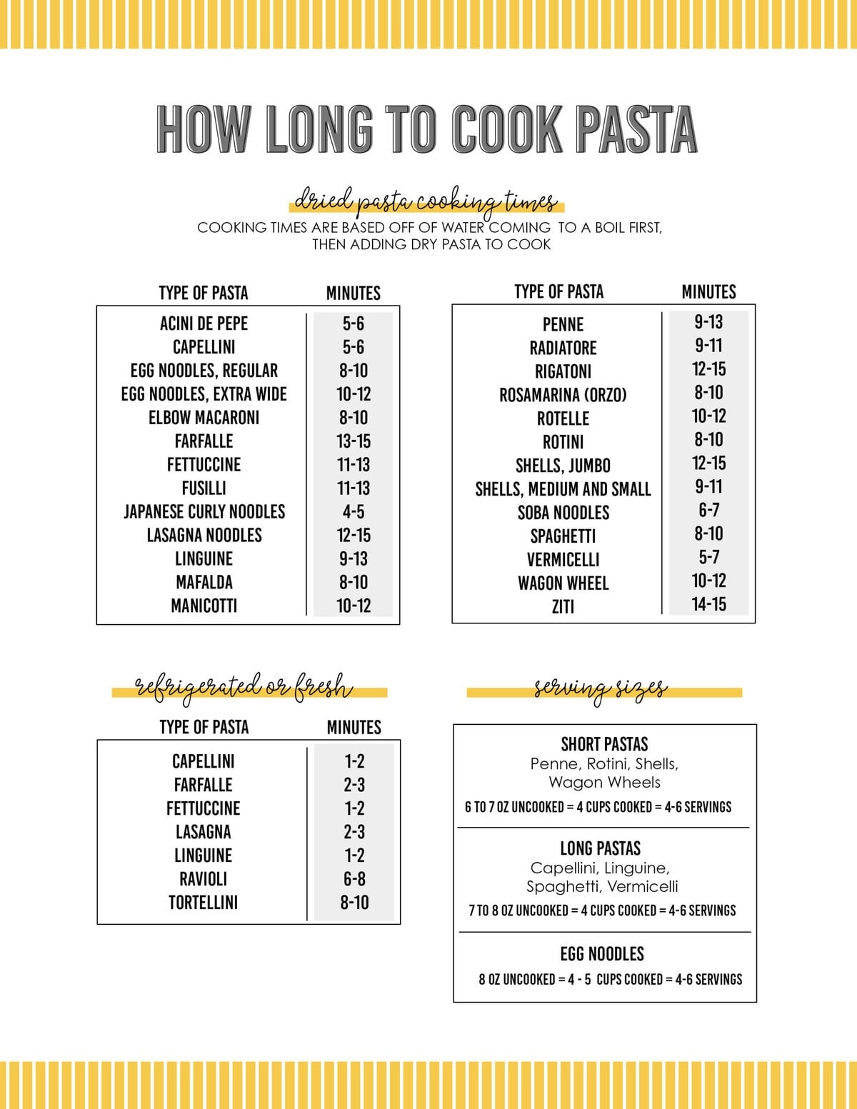 How long to cook pasta - free printable
