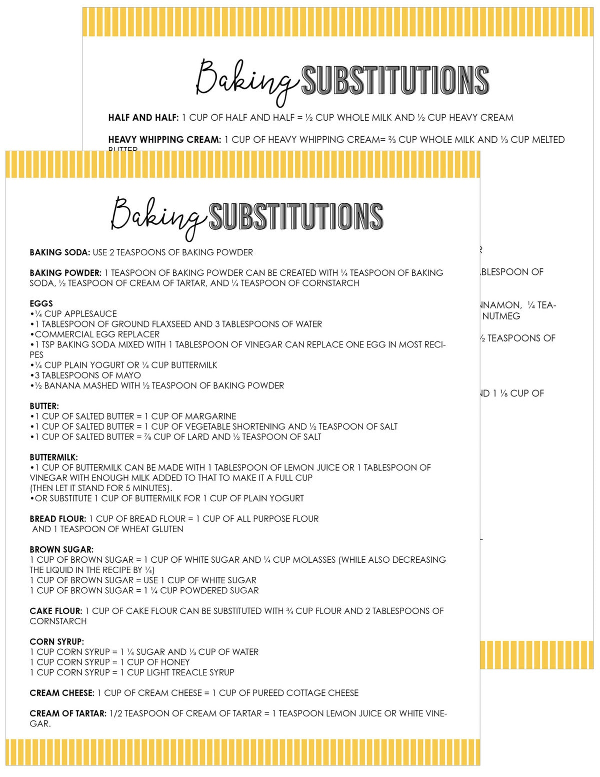Baking substitutions printable